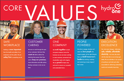 "Figure 7: Hydro One's ""Core Values"" card"